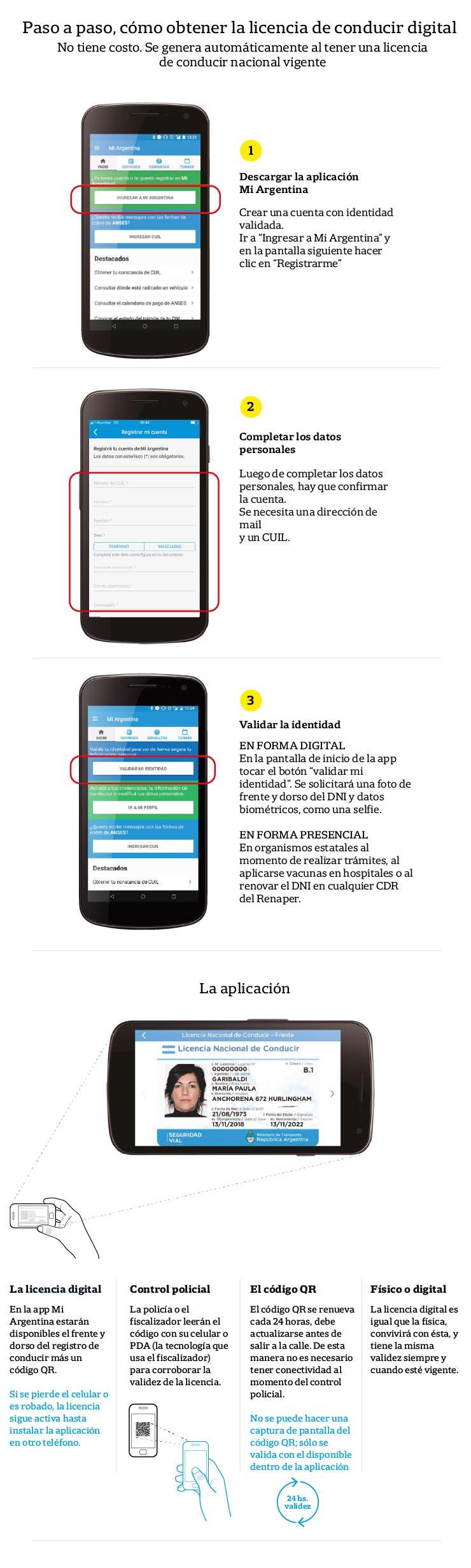 5245db7f1a8 Lanzan la versión digital del registro de conducir que se podrá